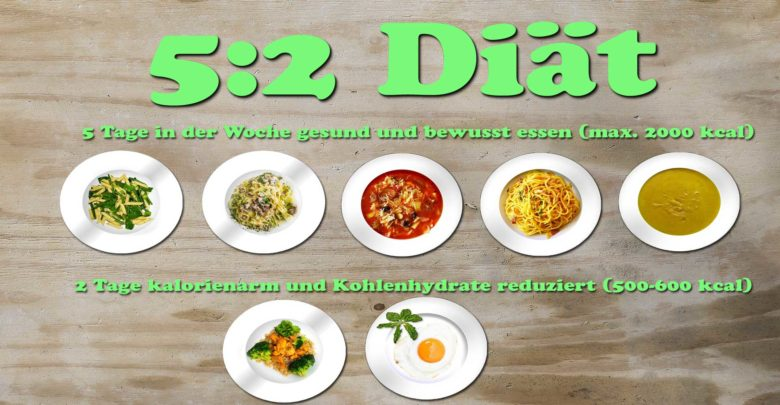 5:2 Diät - Fastenzeit nach Tagen aufgeteilt