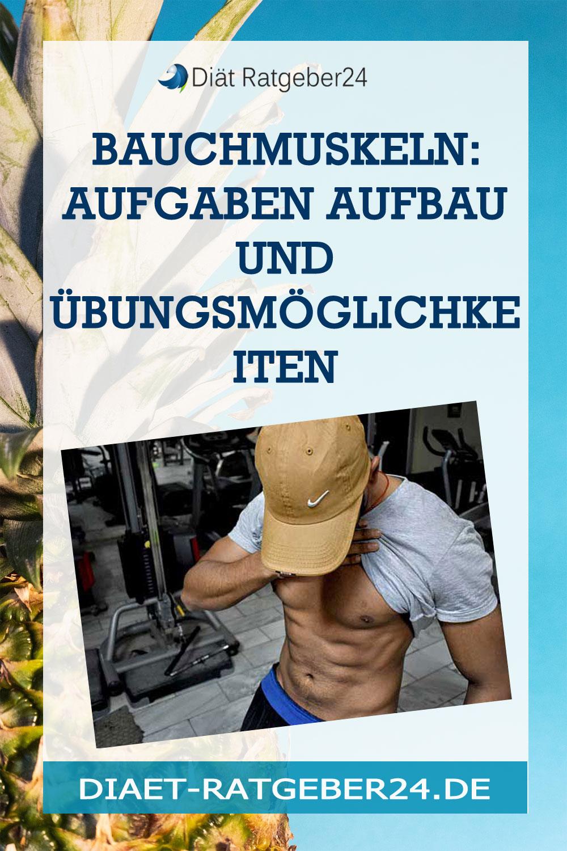Bauchmuskeln: Aufgaben Aufbau und Übungsmöglichkeiten