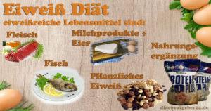 Eiweiß Diät. Eiweißhaltige Nahrungsmittel