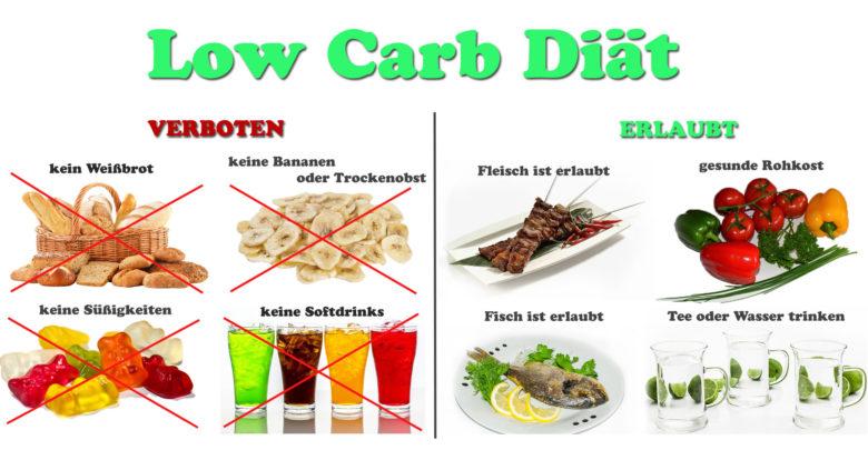Low Carb Diät - Was ist Verboten, was ist erlaubt?