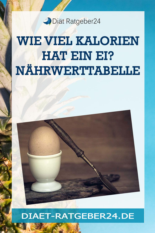 Wie viel Kalorien hat ein Ei? Nährwerttabelle